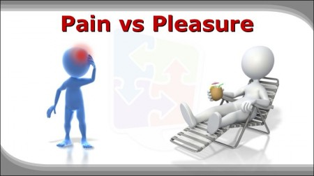 Digital Marketing This Week - Conversions - Pain vs Pleasure