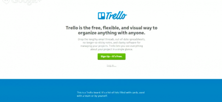 Digital Marketing This Week - Productivity - Trello