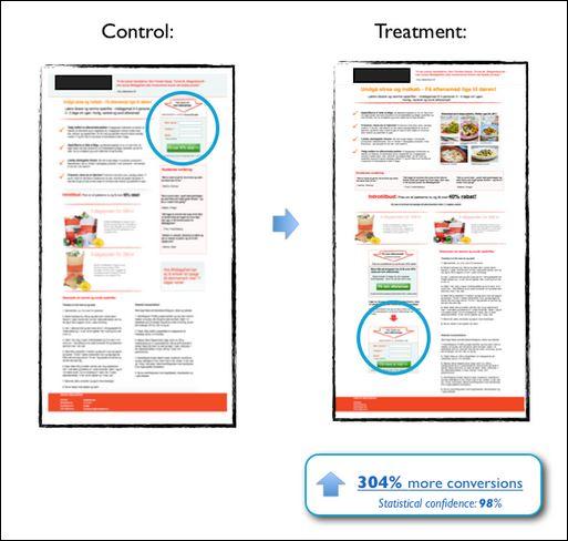 5 split testing ideas to improve your landing page5 split testing ideas 1 304 more conversions