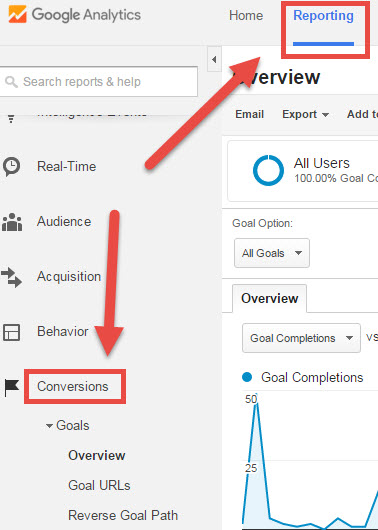 how-to-use-google-analytics-conversion-report