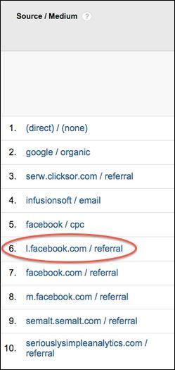Google Analytics - referral