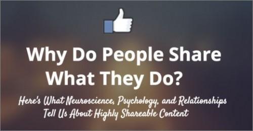 Digital Marketing This Week - Ep 50 - Science and social sharing