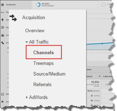 SEO Channels Report