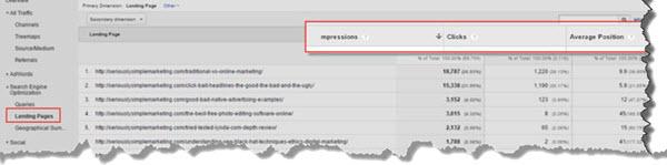SEO Search optimization report