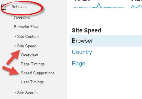 SEO site speed
